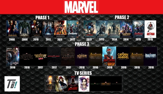 marvel_cinematic_universe_timeline_by_darkmudkip6-d9jhxzl